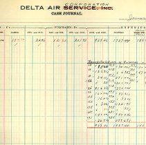 Image of Delta Air Corporation Cash Journal - 1931