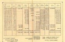 Image of 2011.22.350 - Normal School Farm Worksheet (File Drawer I)