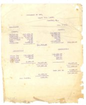 Image of 1990.7.164 - Sayre Iron Works yearly financial statement (1911)