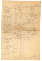 Image of 1990.7.172 - Sayre Iron Works list of creditors dated 14 July 1912