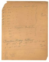 Image of 1990.7.194 - Sayre Iron Works pricing notes, undated.