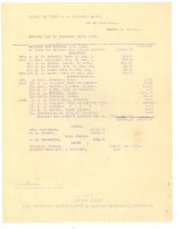 Image of 1990.7.229 - Report of James S.D. Cumming in account with Daniel R. Cumming from 1 October 1921 to 31 December 1921