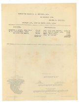 Image of 1990.7.238 - Report of James S.D. Cumming in account with Daniel R. Cumming from 1 January 1924 to 31 March 1924