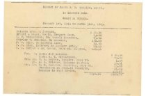 Image of 1990.7.250 - Report of James S.D. Cumming in account with Grace D. Riedel from 1 January 1923 to 31 March 1923