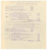 Image of 1990.7.264 - Copy of combined reports of James S.D. Cumming in account with Mary C. Hess and Daniel R. Cumming from 1 July 1922 to 30 September 1922