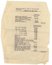 Image of 1990.7.277 - Report for Mary C. Hess of the  undivided property, receipts for year 1930