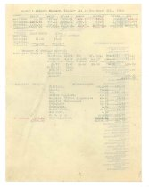 Image of 1990.7.279 - Agent's account summary from 1 January 1923 to 30 September 1923