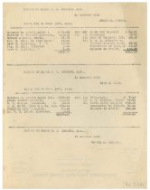 Image of 1990.7.282 - Combined reports of James S.D. Cumming in account with Grace D. Riedel and Mary C. Hess from 1 April 1925 to 30 June 1925