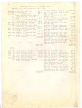 Image of 1990.7.283 - Report of James S.D. Cumming's financial account from 1 January 1924 to 31 December 1924