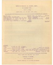 Image of 1990.7.284 - Combined reports of James S.D. Cumming in account with Mary C. Hess and Daniel R. Cumming from 1 April 1923 to 30 June 1923 and letter from James M. Cumming to stockholders of the Newcomb Lifeboat Company dated 9 August 1918.