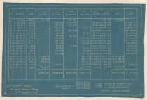 Image of 2011.22.1130 - Normal School Farm measurements