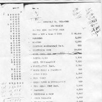 Image of Expense sheet for building a wooden coastal minesweeper in Camden, WWII