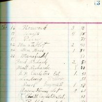 Image of Town of Camden daybook entry 1916