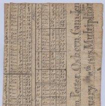 Image of Handwriting & multiplication practice 19 Feb 1828