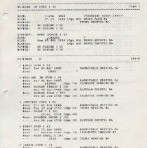 Image of Dr. William Dyer Genealogical Profile