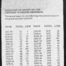 Image of List of names Vietnam Memorial