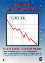 Image of Injuries