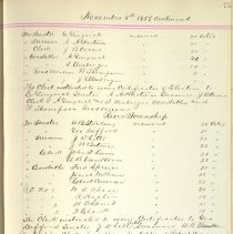 Image of Commissioners Minutes 1889_0023_r