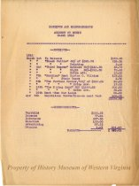 Image of Document (receipts and disbursements)