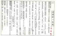 Image of 2009.015.126 - Music, Sheet