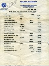 Image of Bank Report - 1996.030.0053