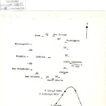 Image of Ship's Track, Battle of the Philippine Sea, June 19, 1944