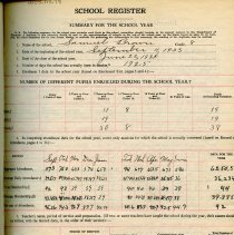 Image of School Register 1933-1934
