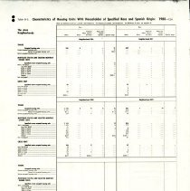 Image of 1980 Census Data