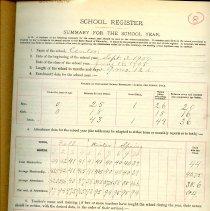 Image of 1907-1908 School Register