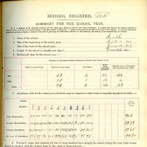 Image of 1906-1907 School Register