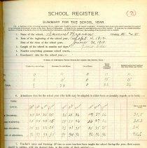 Image of 1912-1913 School Registers