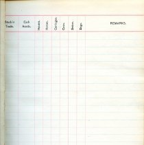 Image of 1896 West of Square/West Peabody Census & Assessor Book
