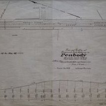 Image of Proposed State Highway in Peabody - 1913