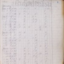Image of First page of Sutton Room log book - 1941-1952