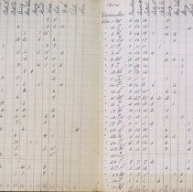 Image of Last page of Sutton Room log book - 1941-1952