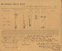 Image of Confederate Army Pay List for a company of Turner Ashby's Confederate Cavalry, Feb. 1862.. - 2001.0703