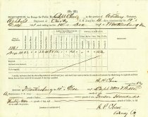 Image of Confederate Army forage requisition for R. P. Chew's Confederate Artillery Battery, Dec. 1861. - 2001.0703