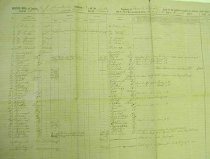 Image of Roster of Capt. Nannheim's Company I, 6th Texas Infantry, CSA, June through August, 1862, showing 36 men.  - 2001.0703