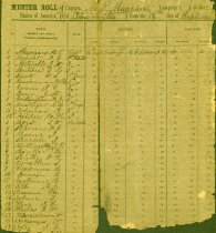 Image of Confederate Army muster roll of Company G, 4th Regiment Texas State Troops, 1863.
