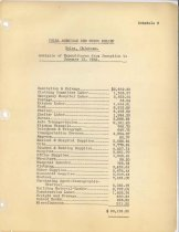 Image of 1921 Red Cross Report - December 30th-page-050