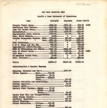 Image of Oak Lawn Round-Up Financial Documents, 1954 - This item is a set of financial documents related to the 1954 Oak Lawn Round-Up.  The papers detail the many expenses from the celebration as well as the net profit.  There are six pages of information in total.