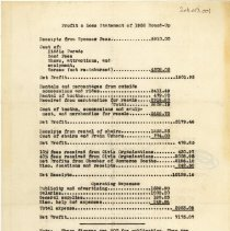 Image of Oak Lawn Round-Up Financial Document, 1952 - This item is a financial document related to the 1952 Oak Lawn Round-Up.  The paper details the many expenses from the celebration as well as the net profit.