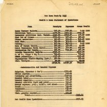 Image of Oak Lawn Round-Up Financial Documents, 1955 - This item is financial documents related to the 1955 Oak Lawn Round-Up.  The papers detail the many expenses from the celebration as well as the net profit.  There are three pages in total.