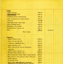 Image of Oak Lawn Round-Up Financial Document - This item is a financial document related to the Oak Lawn Round-Up.  The paper details the many expenses from the celebration as well as the net profit.