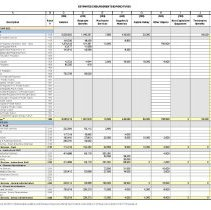Image of Atwood Heights School District 125 Budget, 2014-15 - Budget of Atwood Heights School District 125 for school year 2014-15.