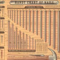 Image of Handy Chart of Nails (partial)