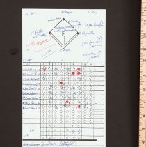 Image of AR_00796 - Scorecard signed by Ernie Harwell