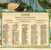 "Image of Poster - World War I roster - Battery ""C"" 151st Field Artillery"
