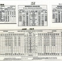 Image of Great Northern Railroad schedules