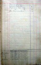 Image of Table of  Contents